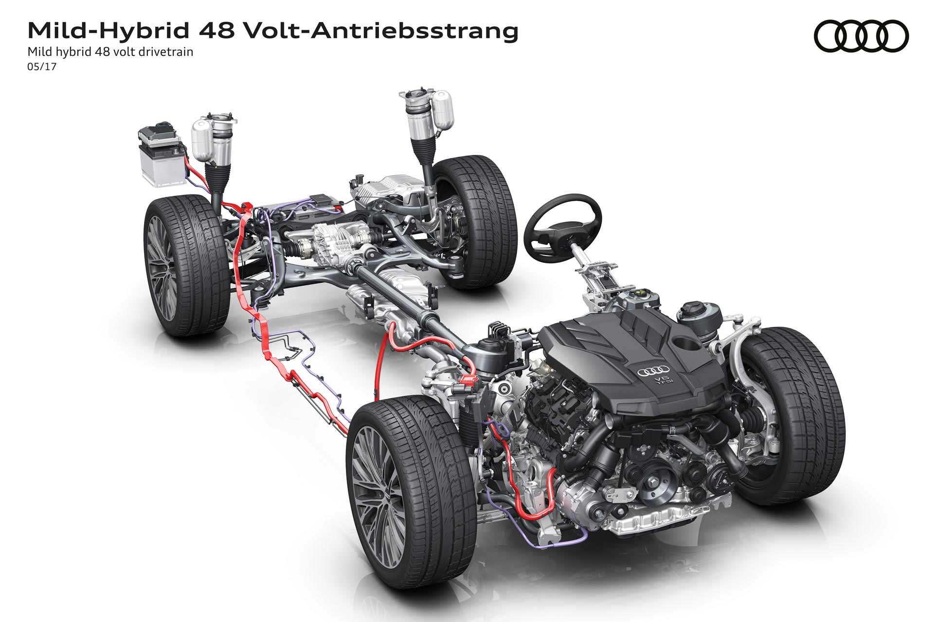 2018 Audi A8 gets a mild hybrid system - Autodevot
