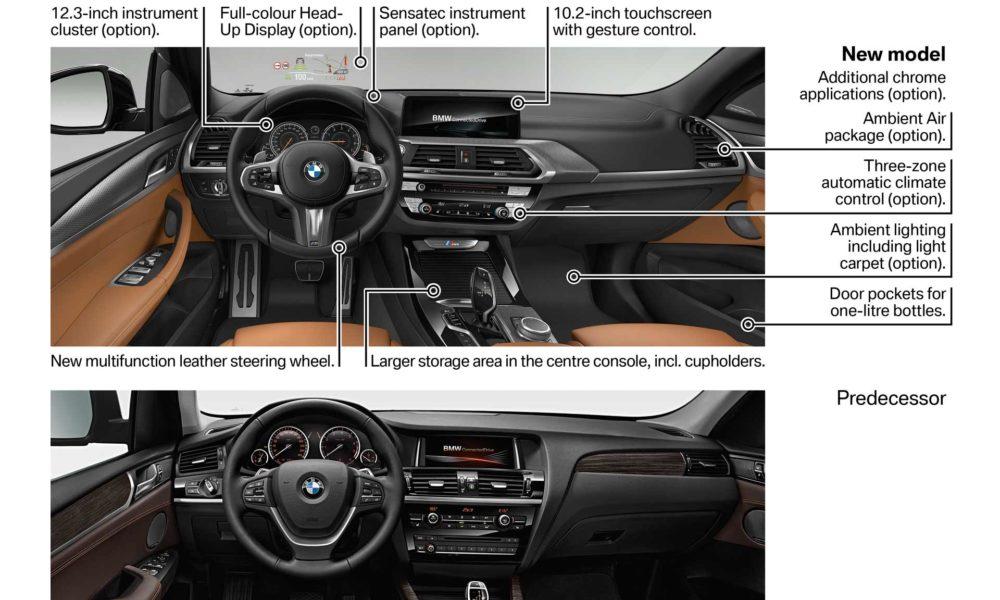 2018-BMW-X3-21
