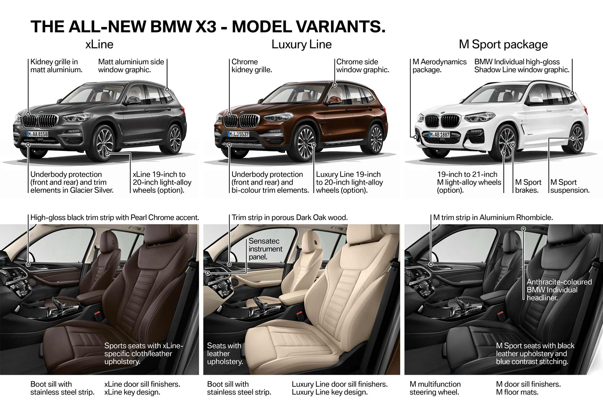 2018 bmw sport. plain 2018 2018bmwx322 for 2018 bmw sport