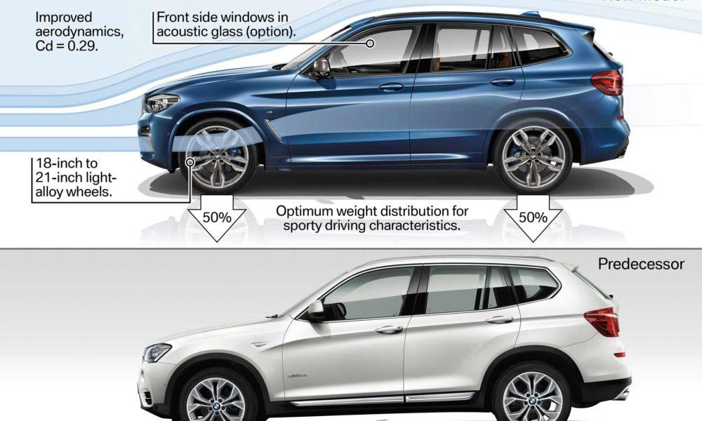 2018-BMW-X3-24
