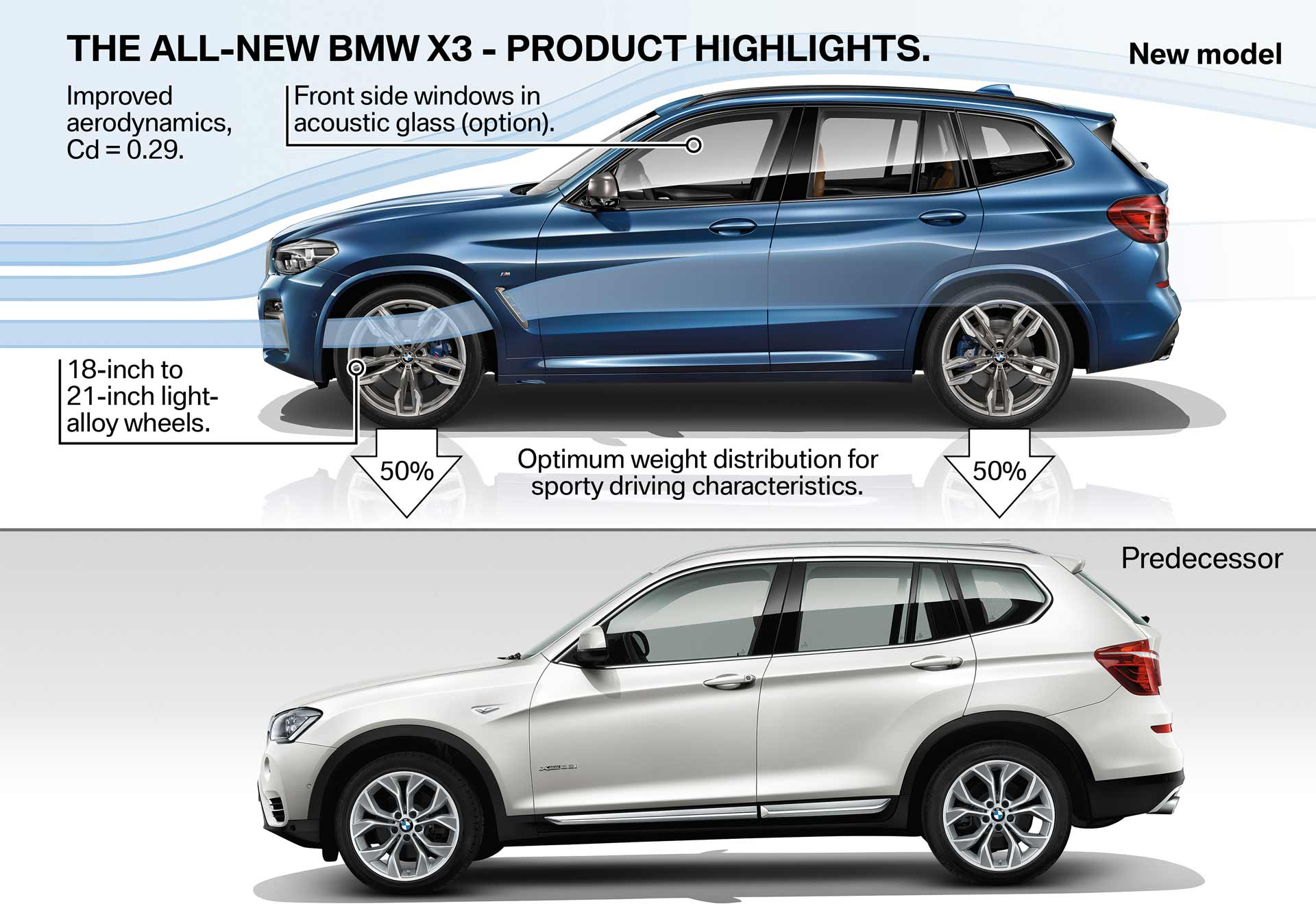 2018 bmw x3. brilliant 2018 2018bmwx324 to 2018 bmw x3