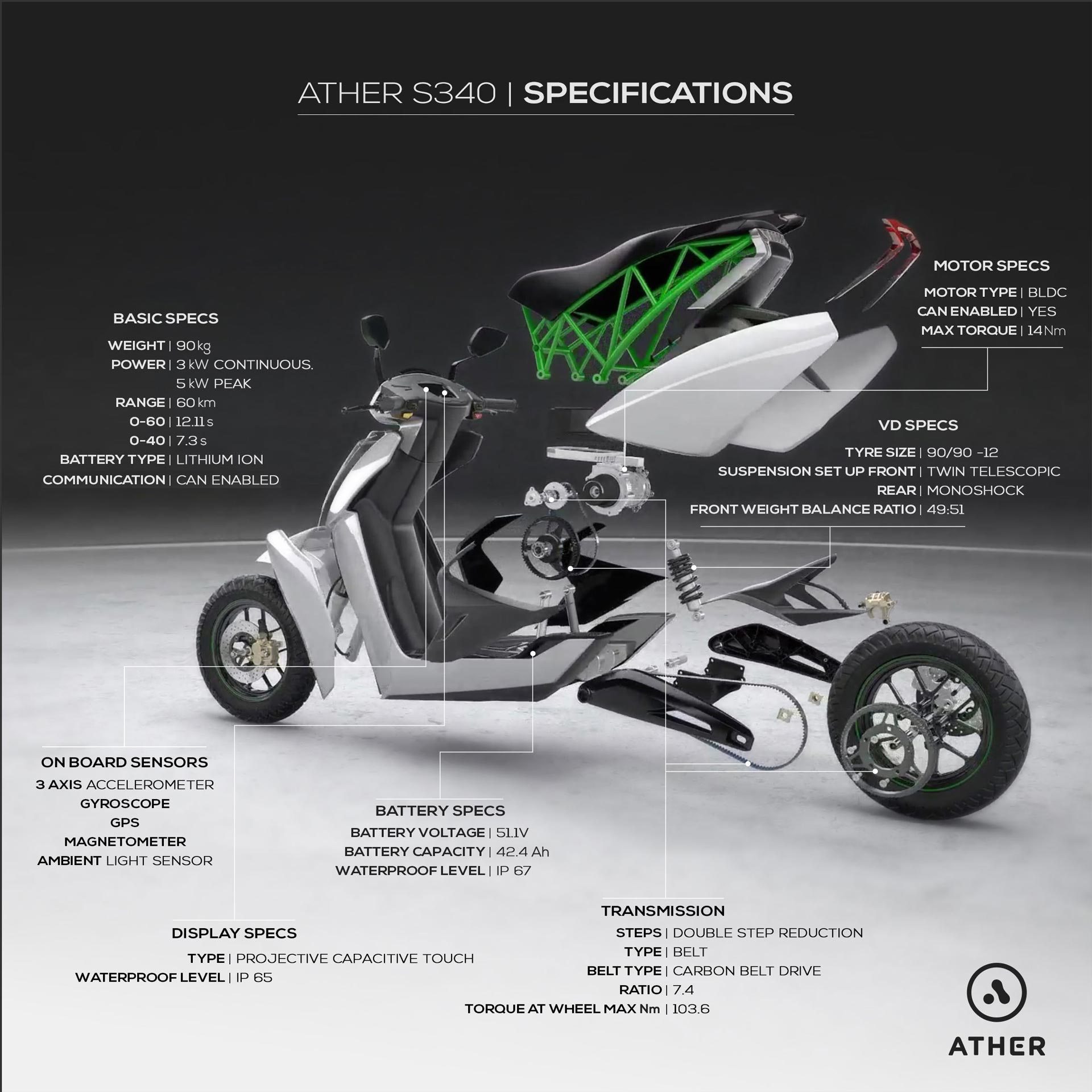 Ather-S340-Specs