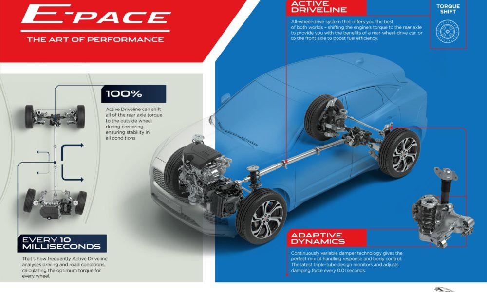 Jaguar-E-Pace_15