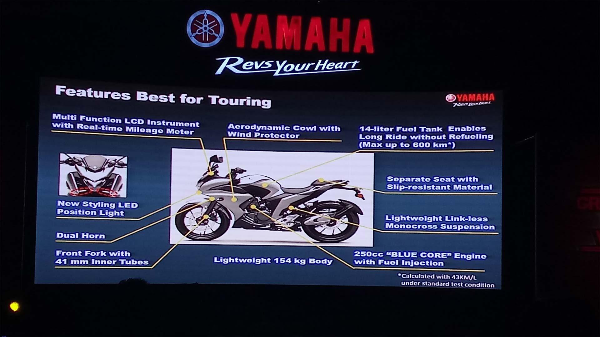 Yamaha-Fazer-25-features