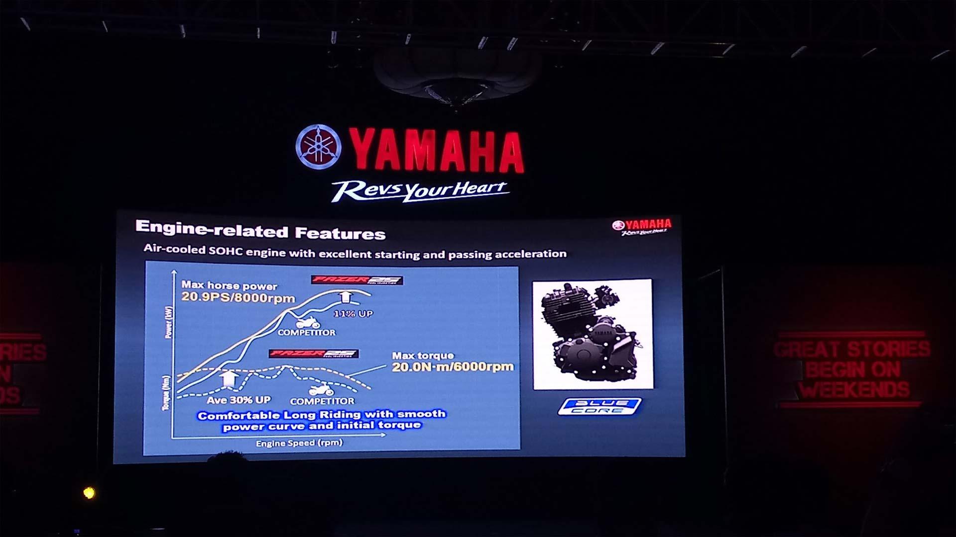 Yamaha-Fazer-25-power-and-torque