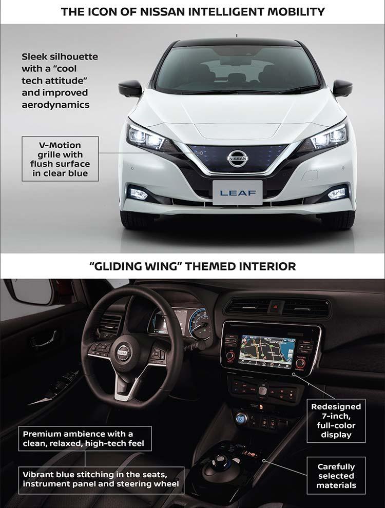 2018-Nissan-LEAF-infographics