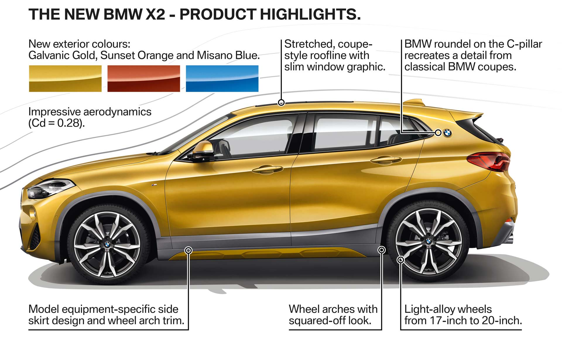 2018-BMW-X2-product-highlights_3