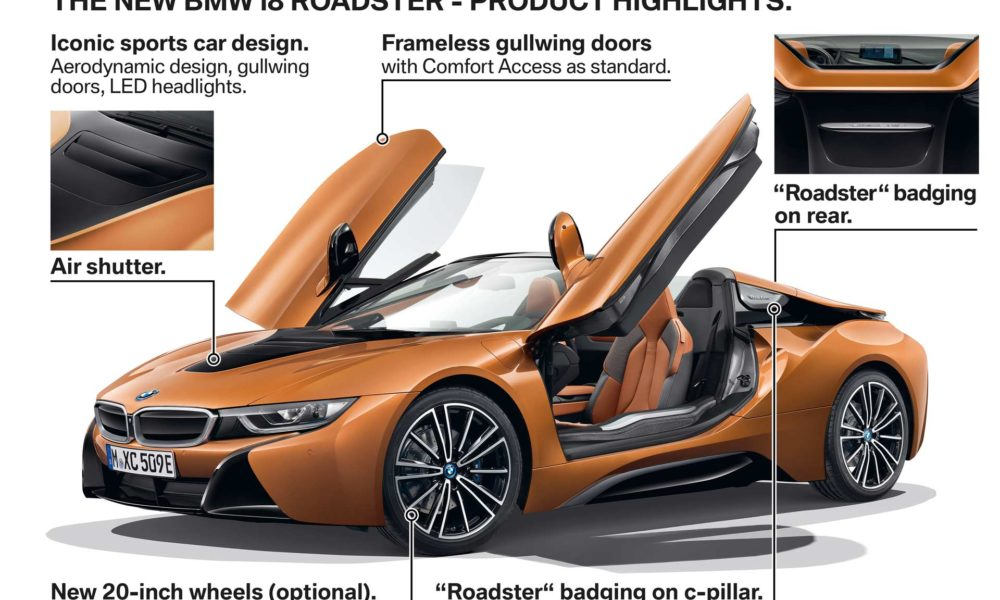 2018-BMW-i8-Roadster-product-highlights_3