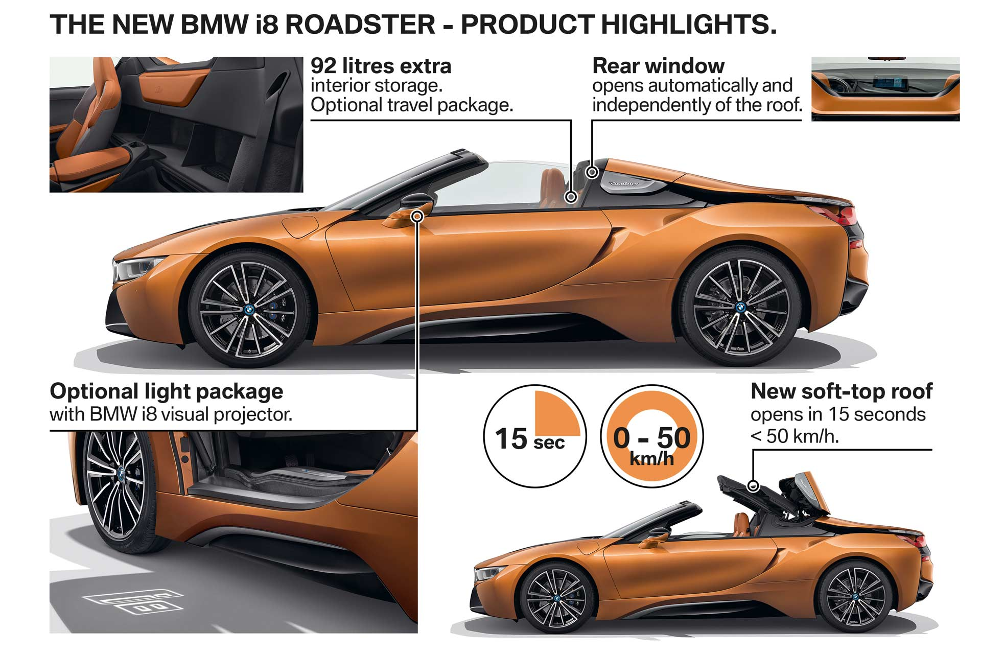 2018-BMW-i8-Roadster-product-highlights_4