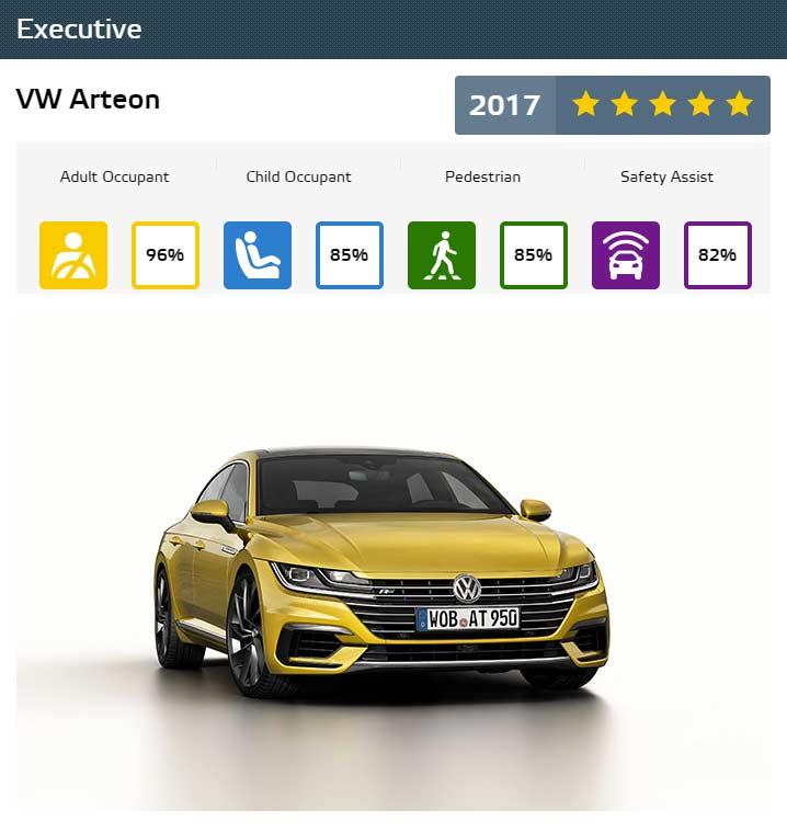 Euro-NCAP-Best-in-Class-Cars-of-2017-VW-Arteon