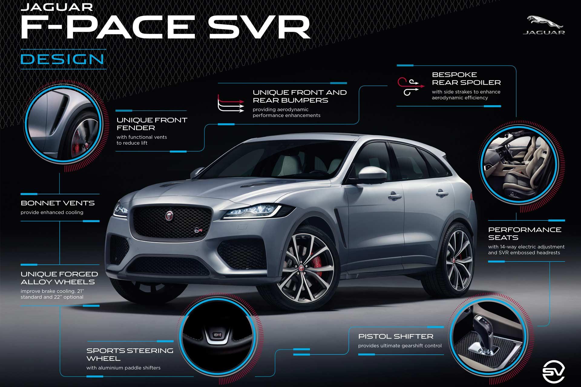 Jaguar-F-Pace-SVR-infographics