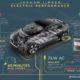 Jaguar-I-Pace-Infographics