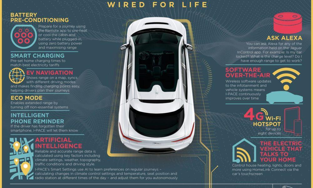 Jaguar-I-Pace-Infographics_2