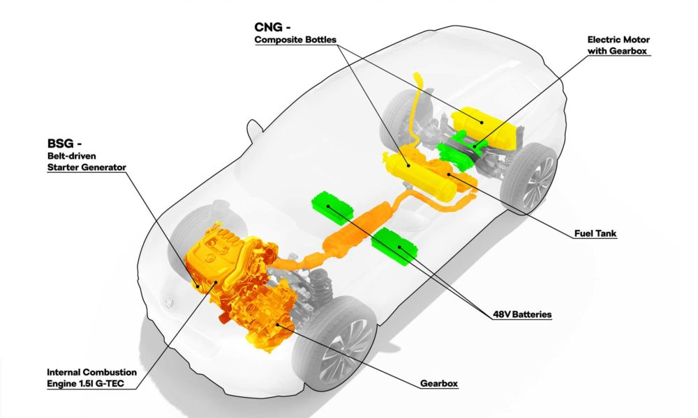Skoda-Vision-X-concept-drivetrain