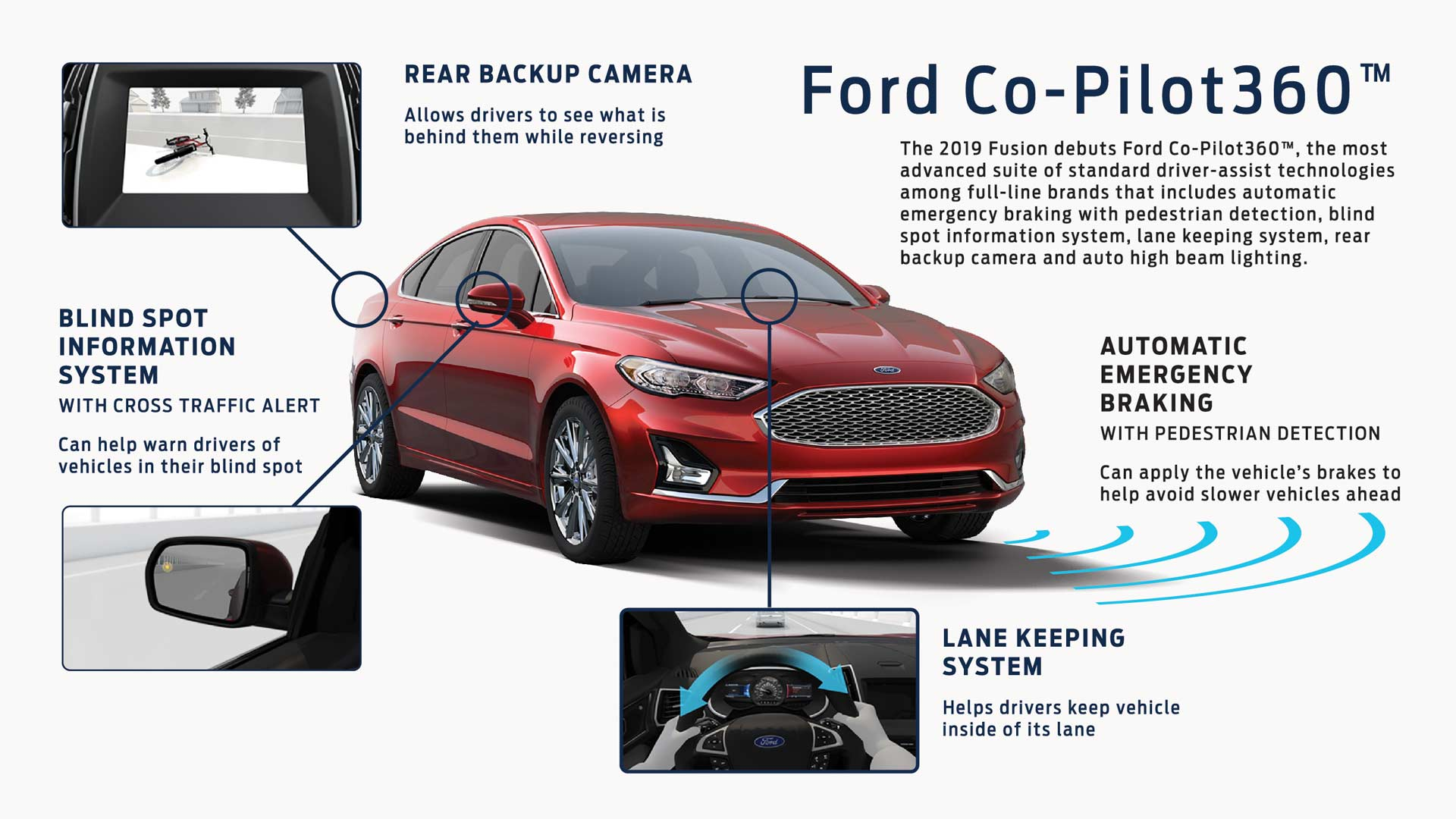 2019-Ford-Fusion-Co-Pilot360
