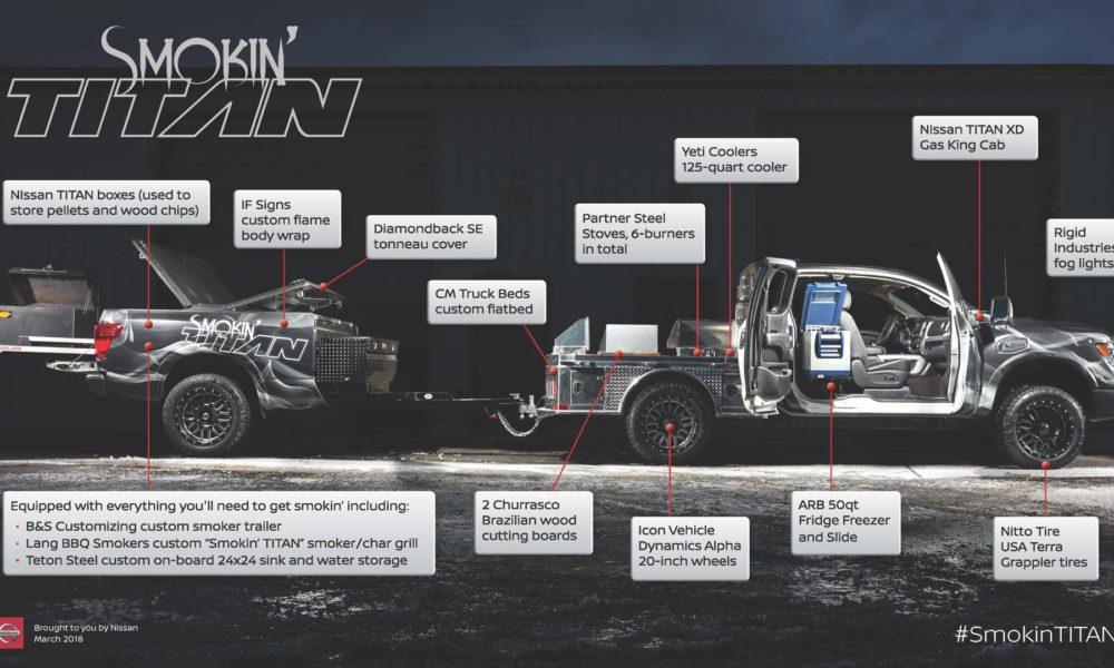 Nissan Smokin Titan Is Literally Hot Autodevot