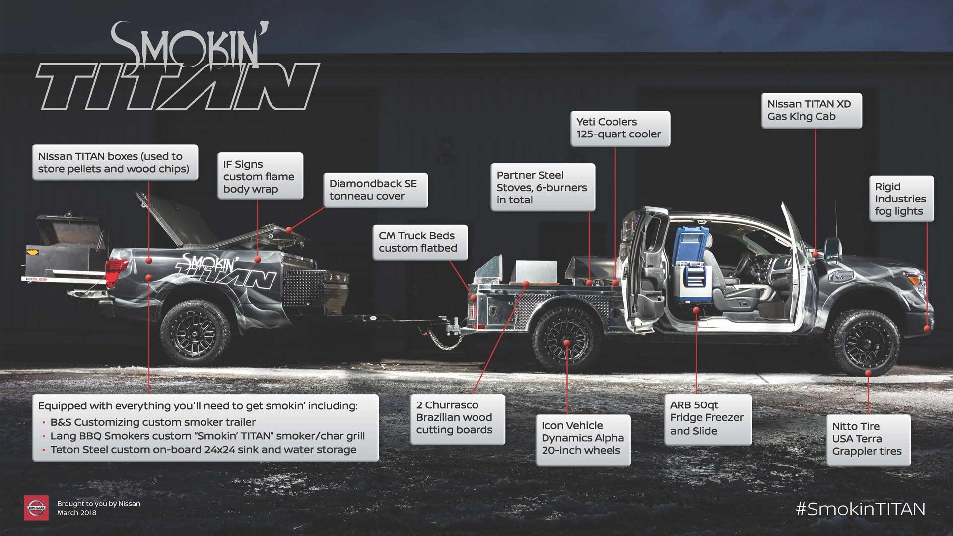 Nissan's-Smokin'-TITAN-BBQ_6