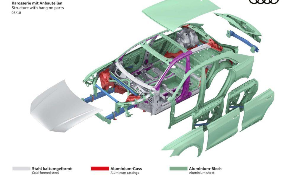 Audi-Q8-chassis