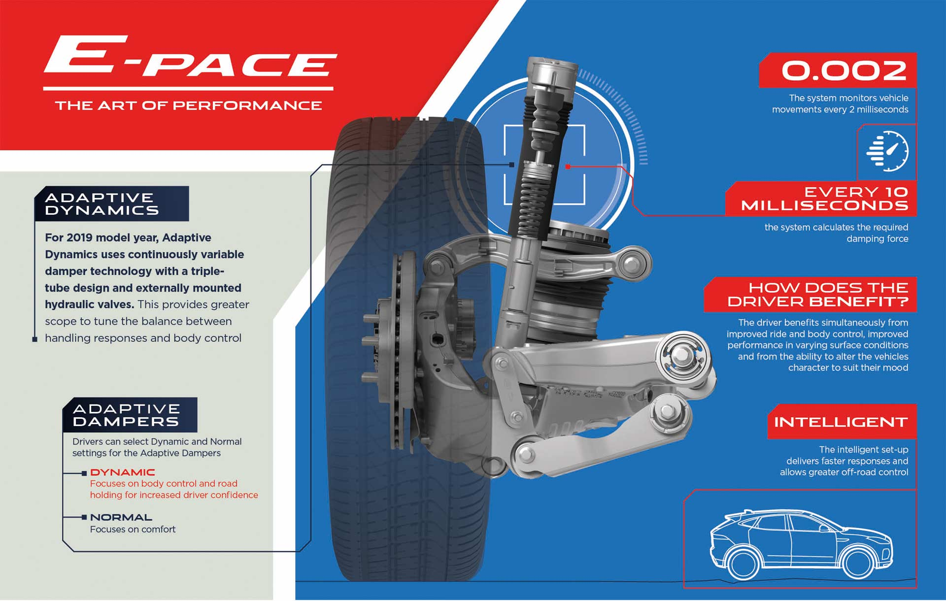 Jaguar-E-Pace-adaptive-dynamics