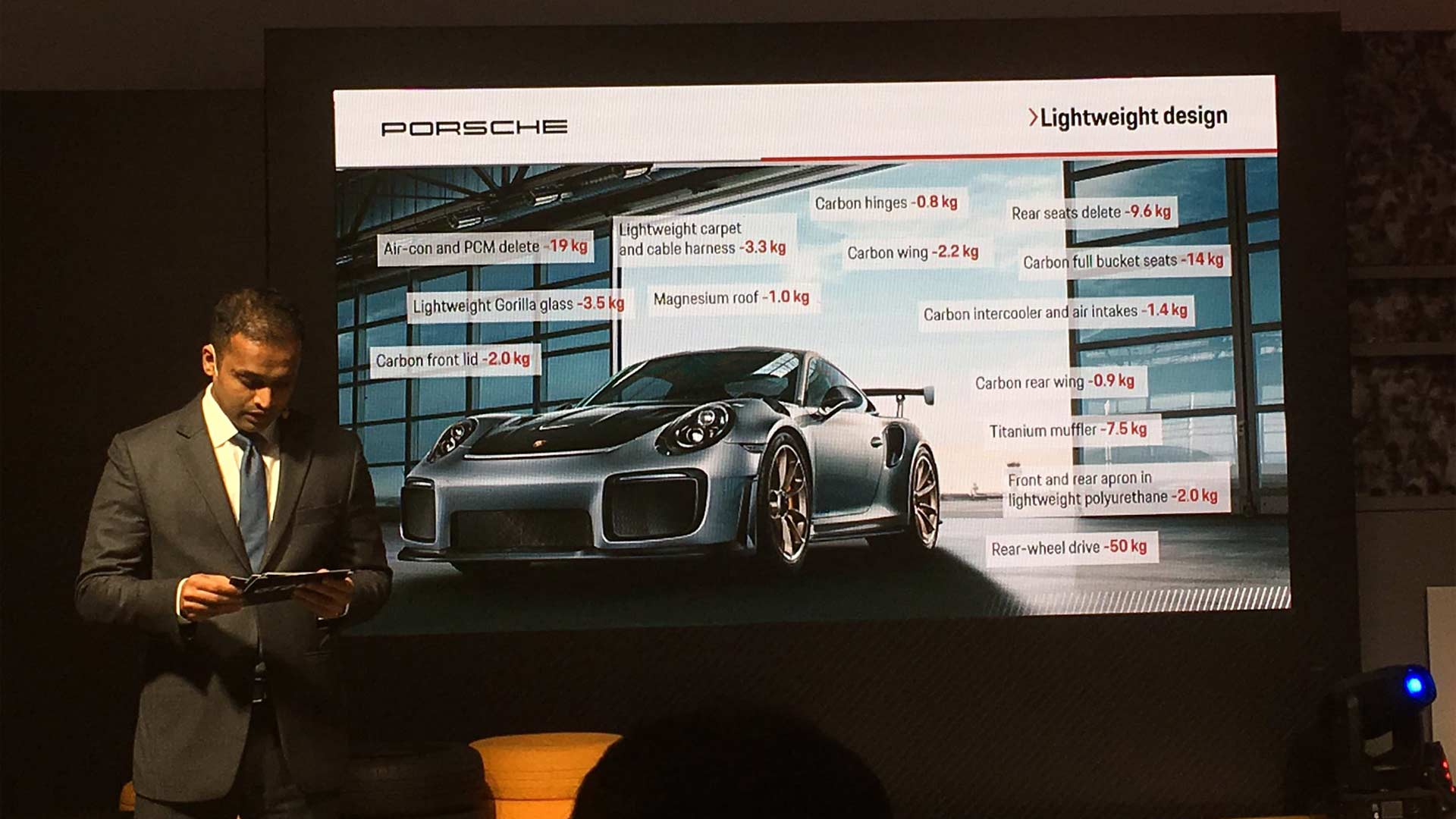 2018-Porsche-911-GT2-RS-India-launch-light-weight-features