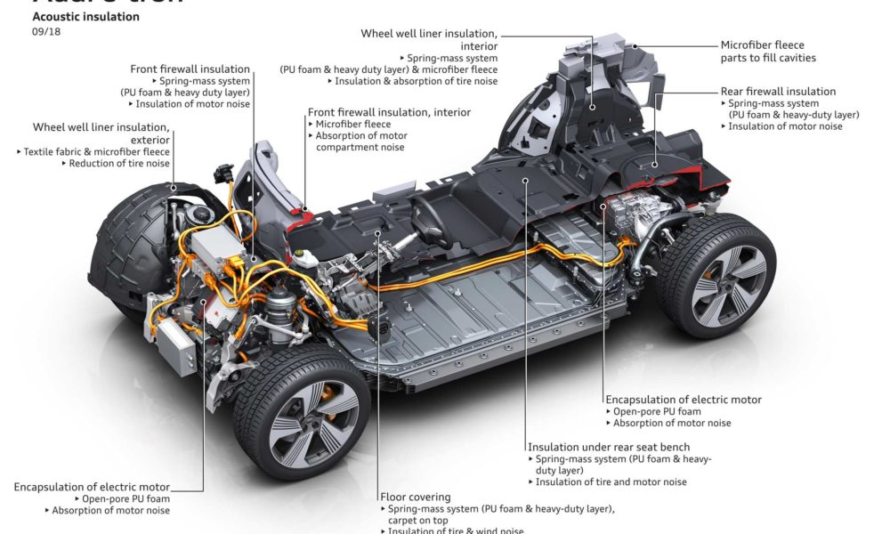 Audi-e-tron-insulation