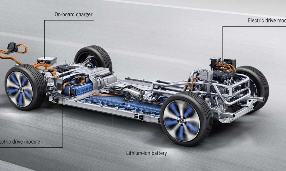 Mercedes-Benz-EQC-powertrain