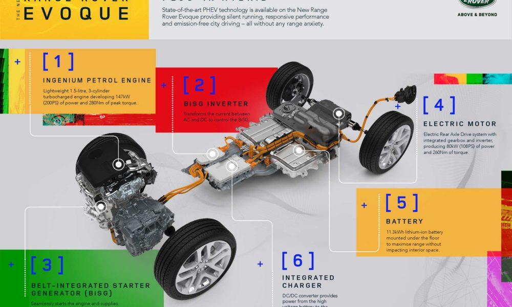 2020-Range-Rover-Evoque-Plug-In-Hybrid-Platform-Chassis