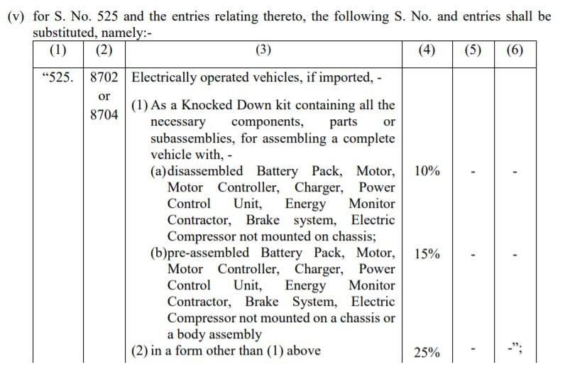 CBIC-India-Electric-Vehicle-Components-Import-Duty